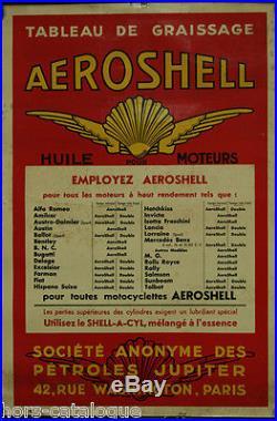 Affiche originale, Tableau de graissage Aeroshell. Huile pour moteurs