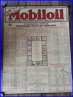 Automobile Mobiloil 1937 tableau graissage 92x70 cm automobilia french oil sign